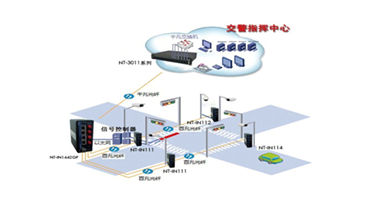 Industrial Ethernet Switches - Used In Intelligent Traffic Monitoring System Solutions